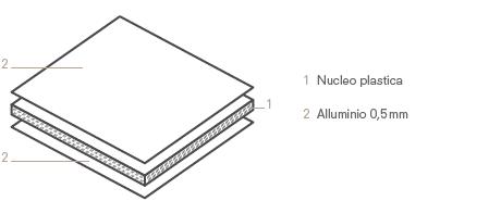 panel-alucobond-it